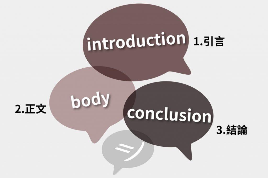 英文演講的架構