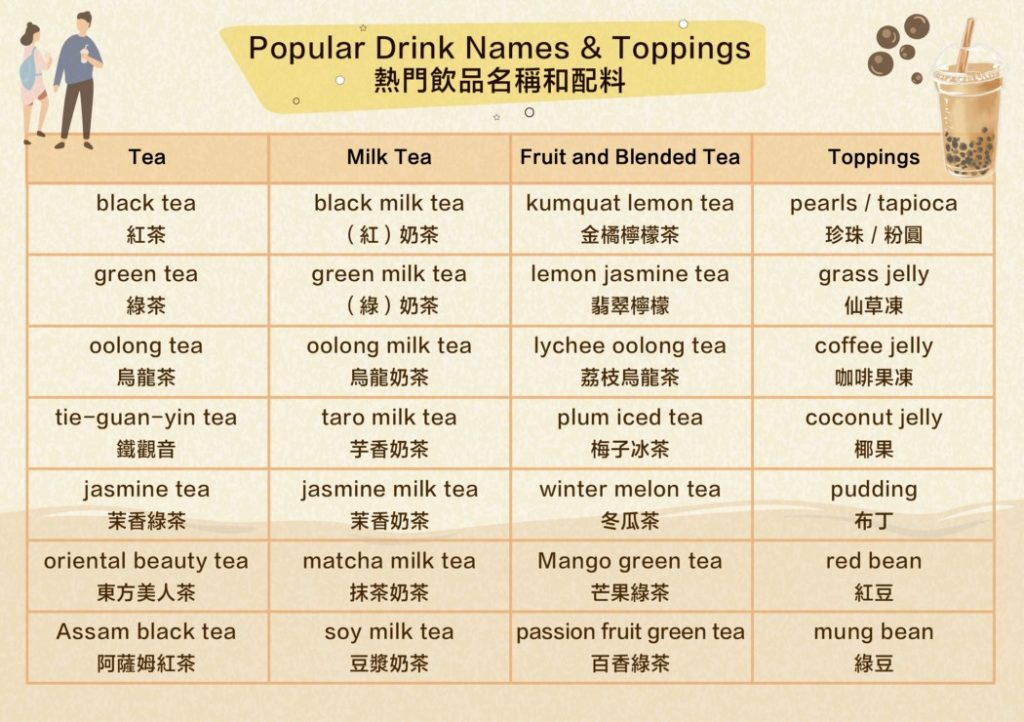 names of toppings