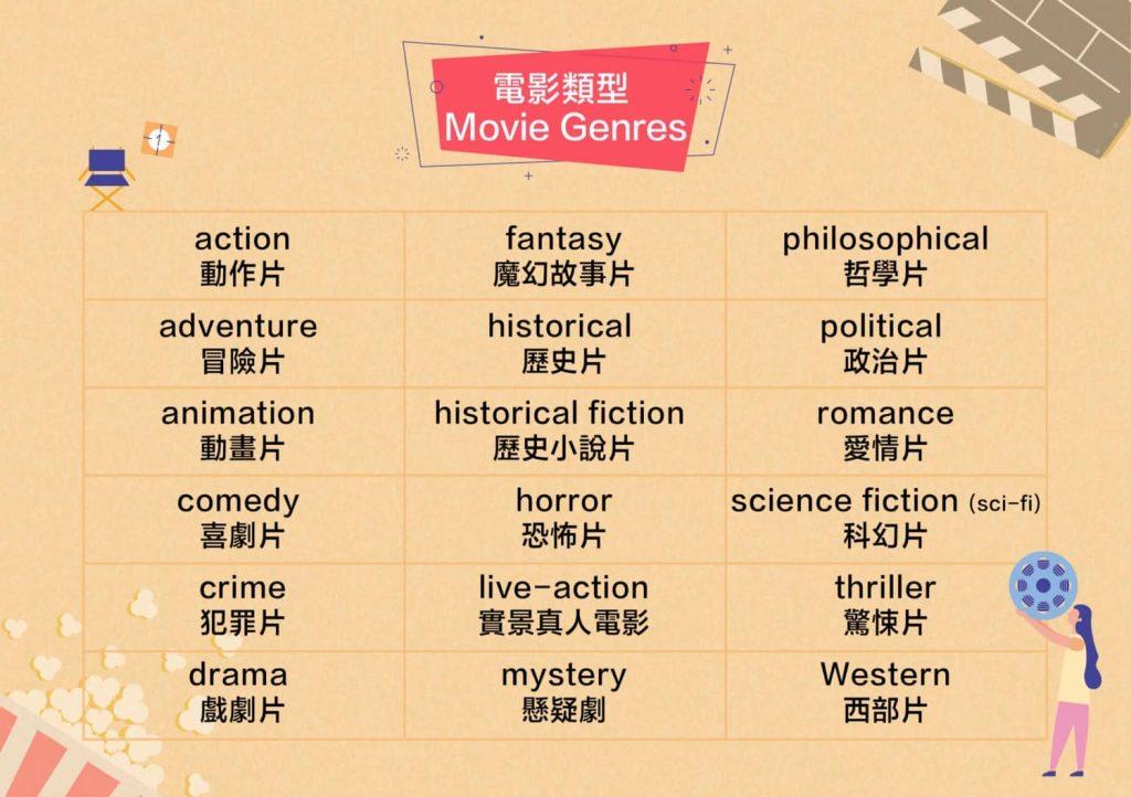 movie-genres